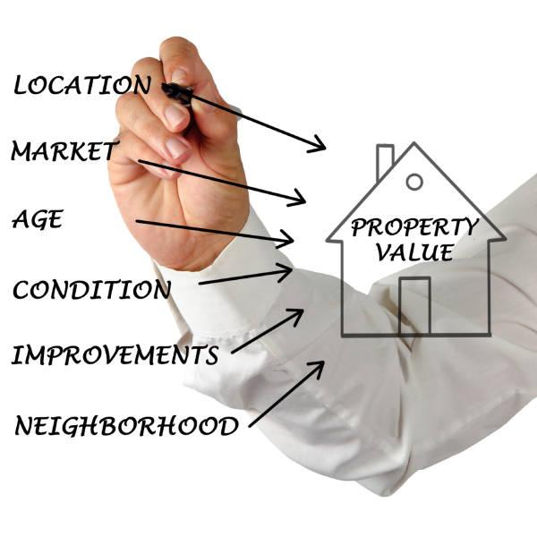 how to rent profitably